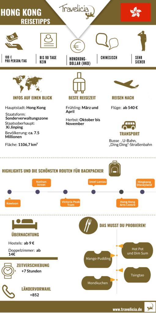 Hongkong_die wichtigste Information