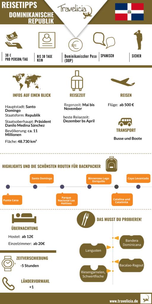Dominikanische Republik- die wichtigste Information