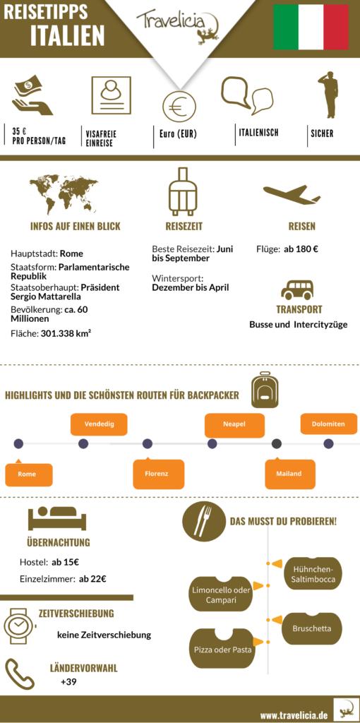 Italien Infografik- die wichtigste Information