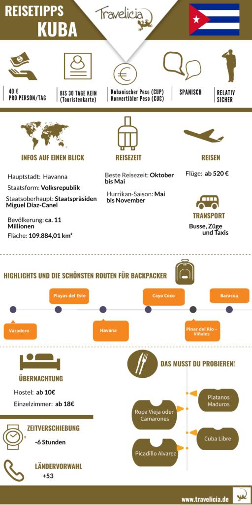 Kuba Infografik- die wichtigste Information