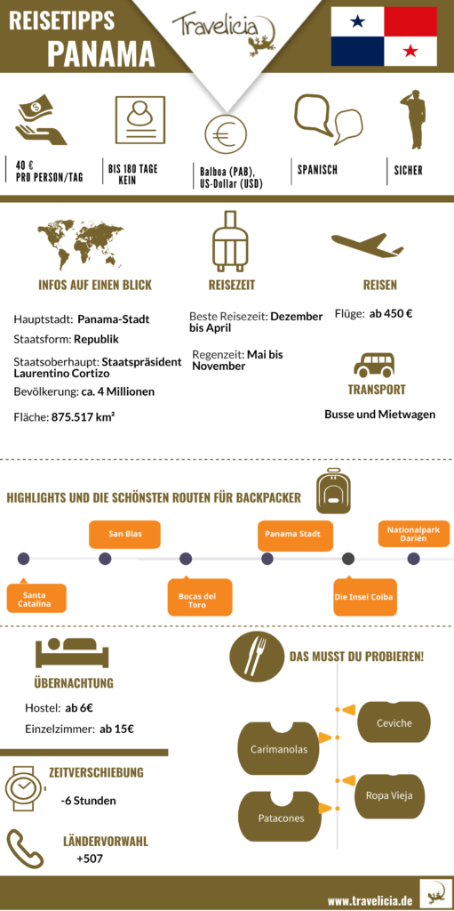 Panama Infografik für Backpackers-die wichtigste Information
